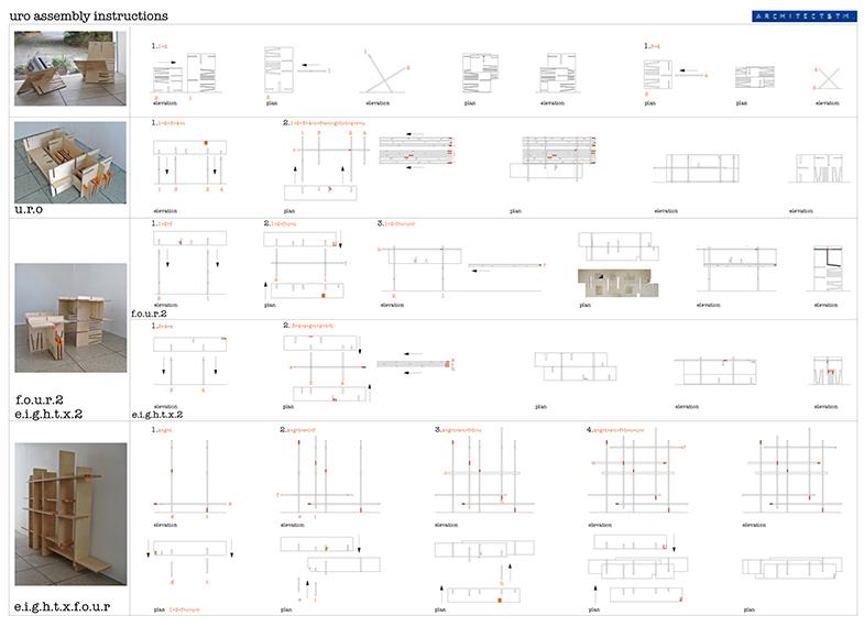 Microsoft Word - Describing Architecture Scale + Medium.doc